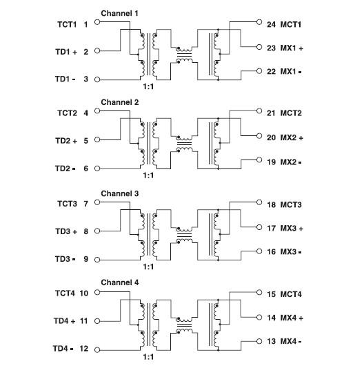 供应千兆网络变压器 24PIN隔离变压器